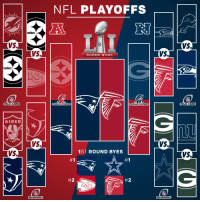 And then there were two. NFLPlayoffs SB51: AN eelers  VS.  VS.  teelers  NFL  WILDCARD  AIDER  VS.  DIVISIONAL  NFL PLAYOFFS  SUPER BOWL  teelers  CHAMPIONSHIP  CHAMPIONSHIP  1ST ROUND BYE  L #2  #2  VS.  VS.  DIVISIONAL  VS.  NFL  WILD CARD  VS. And then there were two. NFLPlayoffs SB51