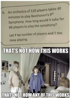 Modern Educayshun by VolstaggTheVast MORE MEMES: An orchestra of 120 players takes 40  minutes to play Beethoven's 9th  Symphony. How long would it take for  60 players to play the symphony?  5.  Let P be number of players and T the  time playing.  THATS NOT HOWTHIS WORKS  THATS NOT HOWANY OF THISWORKS Modern Educayshun by VolstaggTheVast MORE MEMES