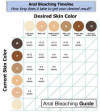 Anal, Black, and White: Anal Bleaching Timeline  How long does it take to get your desired result?  Desired Skin Color  IV  VI  Light, pale White, foir Medium white Olive, mid Brown, dark Very dark  white  to olive  brown  brown brown, black  14-16  12-14  weeks  10-128-10  weeks  6-8  weeks  weeks  10-12 8-10  weeks weeks  4-6  weeks weeks  6-8  8-10  weeksw  6-8  weeksw  4-6  weeks  6-8  weeksweeks  4-6  4-6  Anal Bleaching Guide