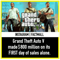 Memes, Anal, and 🤖: anal  INSTAGRAMIFACTMALL  Grand Theft Auto V  made $800 million on its  FIRST day of sales alone. Tag all gamers -Gta fans 😍😁