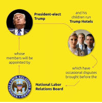 Donald Trump, Memes, and Hotel: and his  President-elect  children run  Trump  Trump Hotels  whose  members will be  appointed by  which have  occasional disputes  brought before the  OR RE  2 National Labor  Relations Board  AT d Whether you like Donald Trump or not, the conflicts of interest facing his presidency are quite serious.