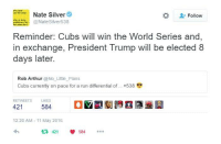 and the  Nate Silver  Follow  why so mang  Nate Silver538  some don't  Reminder: Cubs will win the World Series and  in exchange, President Trump will be elected 8  days later.  Rob Arthur  @No Little Plans  Cubs currently on pace for a run differential of  +538  RETWEETS LIKES  584  421  12:20 AM 11 May 2016  421  584 Well looks like Nate Silver was right!