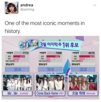 Friends, Funny, and Memes: andrea  @aohmg  One of the most iconic moments in  history  3월 마지막주 1위 후보  사전합계  7772  사전합계  7089  000  시  8576  5415  SNS  2247  SNS  3146  115  15  집게  igg송집계  황송집게  304  304  304  Mr. Mr. 소녀시대  | | Come Back Home 2NE1  오늘 뭐해 4minute 》Tag your friends 》》 Follow @funnykpop_hamster 》》》DM any funny videos ⚠ credit to owner© kpop korean fangirl fandom exo bangtanboys bigbang snsd 2ne1 ikon gfriend exid superjunior got7 astro blackpink kard nct twice redvelvet seventeen vixx blockb shinee wannaone