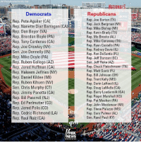 Baseball, Doug, and Memes: Andrew Harnik,File)  Democrats  Republicans  Rep. Joe Barton (TX)  Rep. Pete Aguilar (CA)  Rep. Jack Bergman (MI)  Rep. Mike Bishop (MI)  Rep. Don Beyer (VA)  Rep. Kevin Brady (TX)  Rep. Brendan Boyle (PA)  Rep. Mo Brooks (AL)  Rep. Mike Conaway (TX)  Rep. Tony Cardenas (CA)  Rep. Ryan Costello (PA)  Rep. Joe Crowley (NY)  Rep. Rodney Davis (IL)  Sen. Joe Donnelly (IN)  Rep. Ron DeSantis (FL)  Rep. Mike Doyle (PA)  Rep. Jeff Duncan (SC)  Rep. Ruben Gallego (AZ)  Sen. Jeff Flake (AZ)  Rep. Chuck Fleischmann (TN)  Rep. Jared Huffman (CA)  Rep. Matt Gaetz (FL)  Rep. Hakeem Jeffries (NY)  Rep. Bill Johnson (0H)  Rep. Daniel Kildee (MI)  Rep. Trent Kelly (MS)  Rep. Ruben Kihuen (NV)  Rep. Darin LaHood (IL)  Sen. Chris Murphy (CT)  Rep. Doug LaMalfa (CA)  Rep. Barry Loudermilk (GA)  Rep. Jimmy Panetta (CA)  Rep. Roger Marshall (KS)  Rep. Bill Pascrell (NJ)  Rep. Pat Meehan (PA)  Rep. Ed Perlmutter (CO)  Rep. John Moolenaar (MI)  Rep. Jared Polis (CO)  Rep. Steve Palazzo (MS)  Rep. Cedric Richmond (LA)  Rep. Gary Palmer (AL)  Sen. Rand Paul (KY)  Rep. Raul Ruiz (CA)  FOX  NEWS Here are the rosters for The Congressional Baseball Game for Charity tonight which begins at 7:05p ET at Nationals Park in Washington D.C.