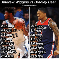 Who ya got? - nba nba nbadebate nba debate: Andrew Wiggins vs Bradley Beal  IG:@nba debate 16  23.7 ppg  23.1 ppg  3.1 rpg  2.3 apg  3.5 apg  1.0 spg  1.1 spg  2.3 topg  2.0 topg  48.2 fg%  45.4 fg%  35.7 fa3%  40.4 fg3%  76.4 ft%  82.5 ft Who ya got? - nba nba nbadebate nba debate