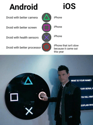 Iphone Droid