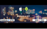 Android vs iOS: Android O 4792  VIS  Android or iOS  iOS  1992 Android vs iOS