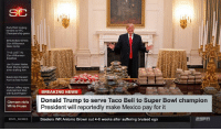 Andy Reid, Donald Trump, and Kfc: Andy Reid looking  forward to KFC  Championship game  BREAKING NEWS:  Zion Wiliamson  takes dump  THIS JUST IN:  Zion Williamson  breathes  Jon Gruden trades  Kyler Murray before  even drafting him  Bears sign Kareem:  Hunt as new kicker  Alshon Jeffery signs  endorsement deal  with Butterfingers  BREAKING NEWS  Donald Trump to serve Taco Bell to Super Bowl champion  President will reportedly make Mexico pay for it  Steelers WR Antonio Brown out 4-6 weeks after suffering bruised ego  Clemson visits  White House  ONFL MEMES Zoom in on everything 😂