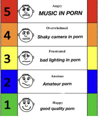 """<p>New format? Template in the comments via /r/MemeEconomy <a href=""""http://ift.tt/2hLjat2"""">http://ift.tt/2hLjat2</a></p>: Angry  5  4  3  2  MUSIC IN PORN  Overwhelmed  Shaky camera in porn  Frustrated  bad lighting in porn  Anxious  Amateur porn  Happy  good quality pon <p>New format? Template in the comments via /r/MemeEconomy <a href=""""http://ift.tt/2hLjat2"""">http://ift.tt/2hLjat2</a></p>"""
