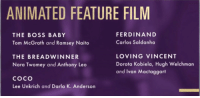 <p>The Boss Baby is literally an Oscar nominee for best animated feature film. What the actual hell</p>: ANIMATED FEATURE FILM  FERDINAND  Carlos Saldanha  THE BOSS BABY  Tom McGrath and Ramsey Naito  THE BREADWINNER  Nora Twomey and Anthony Leo  coco  Lee Unkrich and Darla K. Anderson  LOVING VINCENT  Dorota Kobiela, Hugh Welchman  and Ivan Mactaggart <p>The Boss Baby is literally an Oscar nominee for best animated feature film. What the actual hell</p>