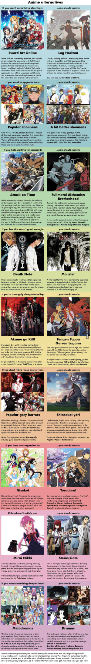 """9gag, Anime, and Bad: Anime alternatives  If you want something else than:  ...you should watch:  Sword Art Online  Log Horizon  Starts with an interesting premise, but rapidly  deteriorates into a generic wish fullfillment  fantasy. Backwards character development  (strong female characters downgrade into  harem trophies), pathetic """"villains"""" (all male  characters have to be inferior  Guilds, raiding, politics - everything here works  just as it should in an MMO qame, and the  broad cast  diverse and well-balanced. It isn't  strictly better than SAO in every possible  regard and not everyone will like the """"nerdy""""  approach to the """"trapped in a game' cliche, but  at least it's not an insult to your intelligence.  the MC) and  systematic loss of the supposed MMO roots,  mention the apalling fanservce, make  this show the best example of """"overrated  not  You can also try Overlord or NGNL.  If you want to upgrade from:  ...you should watch:  Guitama  A bit better shounens  Popular shounens  One Piece, Naruto, Bleach, Fairy Tail - they're  all fun and were many people's first shows, but  to be fair, they're the fast food of anime.  """"Power of friendship trumps all"""", neverending  story, filler arcs- many people eventually drop  Two good ways to say goodbye to the  mainstream shounens: first one, laugh  face with their parody (Gintama), second, pick  up a tad more ambitious series like Hunter x  Hunter (2011) or Yuu Yuu Hakusho  their  these and move onto the other stuff.  If you hate waiting for season 2:  ...you should watch:  Attack on Titan  Fullmetal Alchemist:  Brotherhood  What a dramatic setting! Teens in the military,  and everyone can die... except not really. And  the teenagers quickly overrun the cast. Despite  its great opening, the show quickly turns into a  standard teens-save -the -world flick with long,  overblown dialogues. The end is nowhere in  sight, as the manga moves  and there is barely enough material for one  Teens in the military in a steampunk-e"""