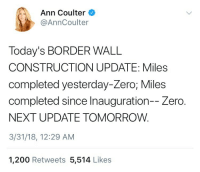 "Bailey Jay, News, and Politics: Ann Coulter  @AnnCoulter  Today's BORDER WALL  CONSTRUCTION UPDATE: Miles  completed yesterday-Zero; Miles  completed since Inauguration-- Zero.  NEXT UPDATE TOMORROW.  3/31/18, 12:29 AM  1,200 Retweets 5,514 Likes <p><a href=""https://tybalt-you-saucy-boi.tumblr.com/post/172470836425/libertarirynn-in-entertainment-news-ann-coulter"" class=""tumblr_blog"">tybalt-you-saucy-boi</a>:</p>  <blockquote><p><a href=""https://libertarirynn.tumblr.com/post/172469335744/in-entertainment-news-ann-coulter-still-extremely"" class=""tumblr_blog"">libertarirynn</a>:</p><blockquote><p>In entertainment news: Ann Coulter still extremely buttmad</p></blockquote> <p>I would be mad too if I was promised a wall to keep the people of the country below me out and it wasn't delivered</p></blockquote>  <p>Well /some of us/ warned Trumpkins that just because Trump promised all these grand things didn't mean they were going to happen and certainly not that they were going to happen immediately because Trump may be Trump but politics is still politics.</p><p><br/></p><p>But noooooooo.</p>"