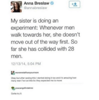 Anna, Memes, and Run: Anna Breslaw  @annabreslaw  My sister is doing arn  experiment: Whenever men  walk towards her, she doesn't  move out of the way first. So  far she has collided with 28  men.  2/13/14, 5:04 PM  moremetalthanyourmom  Okay but after seeing this I started doing it too and it's amazing how  many men I've run into bc they expected me to move  youcangofindatree  Gotta try it sorry i haven't posted i've been busy - @sextiest
