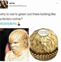 WordOnDaStreet CeeLoGreen Grammys: anna  nutellaANDpizza  why is cee lo green out there looking like  a ferrero rocher?  GRAMMYS  ROCHER WordOnDaStreet CeeLoGreen Grammys