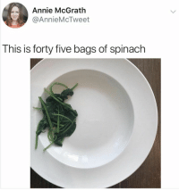 Memes, Annie, and Procrastination: Annie McGrath  @AnnieMcTweet  This is forty five bags of spinachh These memes are pointless, but they certainly don't skimp on the humor! #RandomMemes #FunnyMemes #Procrastination #PointlessMemes
