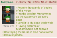 Memes, Anonymous, and Pictures: Anonymous 01/08/15(Thu)13:20:07 No.591344263  Acquire thousands of copies  of the Koran  >Put the prophet Muhammed  as the watermark on every  page  >Send it to Muslims worldwide  ,  105 KB JPG >Having pictures of  Muhammed is not allowed  >Destroying the Koran is also not allowed  slam implodes Sent by Patrik, a patriot.