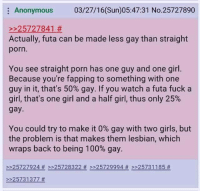 Friends, Fucking, and Girls: Anonymous 03/27/16(Sun)05:47:31 No.25727890  25727841  Actually, futa can be made less gay than straight  porn.  You see straight porn has one guy and one girl.  Because you're fapping to something with one  guy in it, that's 50% gay. If you watch a futa fuck a  girl, that's one girl and a half girl, thus only 25%  gay.  You could try to make it 0% gay with two girls, but  the problem is that makes them lesbian, which  wraps back to being 100% gay.  25727924 25728 322 25729994 >>2573 1185  25731377 A friend of mine sent this in, thank you