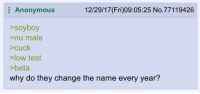 Anonymous  12/29/17(Fri)09:05:25 No.77119426  >soyboy  >nu male  >cuck  >low test  >beta  why do they change the name every year?