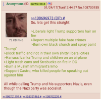 "4chan, Paintings, and Riot: Anonymous (ID: G2wk+Wc4  01/24/17NTue) 12:44:57 No.108700155  108696973 (OP)  So, lets get this straight:  >Liberals light Trump supporters hair on  fire  72 KB PNG >Report multiple fake hate crimes  >Burn own black church and spray paint  ""Trump  >Block traffic and riot in their own shitty liberal cities  >Harrass Ivanka Trump and children on an airplane  >Light trash cans and Strabucks on fire in DC  >Burn a Muslim Immigrant's limo  >Support Castro, who killed people for speaking out  against him  All while calling Trump and his supporters Nazis, even  though the Nazi party was socialist.  108701797 10870 1965 108 702239"