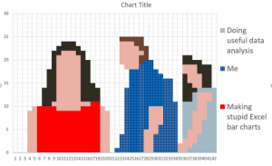 Another day another stupid excel chart: Another day another stupid excel chart