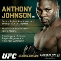 Lets GO! TEAMRUMBLE: ANTHONY  JOHNSON  Second-highest knockdown rate  among active UFC fighters  Most sub-minute knockouts  in UFC history  Notable wins: Phil Davis,  Rogerio Nogueira and  Alexander Gustafsson  WORLO LIGHT HEAVT WEIGHT CHAHPIONSHIP  187  SATURDAY MAY 23  #Welcome ToTheShow Lets GO! TEAMRUMBLE