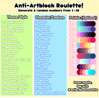 "80s, Target, and Tumblr: Anti-Artblock Roulette!  Generate 3 random numbers from 1-18  Theme/Style CharacterlGreature Palette (Optional  1. Sweet Lolita  2, Cyberpunk  3 Pastel Goth  4. Punk  S. Grunge  1 Ghos  2. Unicorn  1.  3, Nymph  4 Mermaid  5. Dragon  3.  4.  5.  6. Demon  7o Angel  7 Neon Punk  8. Baroque  9 Centaur  1Cyclops  13 Dullahan  7.  8.  9.  10.  0.Cyber 80's/90's 10 Naga  12,Slime  12,Crystas  13, Galaxy  14. Fantasy Classic 14. Zombie  15. Gothic Lolita  16. Retrofuturism 16 Psychic  17 HipsterlArtsy17Princess  15o Witch  Draw results,  tac with  #antiartblockroulette  1B,Mushroom/Plant <p><a href=""http://asagurble.tumblr.com/post/156095482796/another-drawing-prompt-ive-been-using-this"" class=""tumblr_blog"" target=""_blank"">asagurble</a>:</p>  <blockquote><p>✨⭐another drawing prompt⭐✨ I've been using this one on my own for awhile, thought I'd share and see what other people come up with!!(゜▽゜;)9<br/>Feel free to switch any of these things out / add your own, the general idea if to just have 2 lists of things you like drawing to help you out of an art slump!!</p></blockquote>"