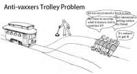 .: Anti-vaxxers Trolley Problem  t me recommend a book or two  ot here to worship  uestion it!!  ot interested in  what is known, but to )etting autism  y friend  It's natura  to get ill .