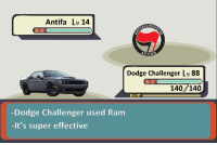 "Dodge Challenger, Soon..., and Dodge: Antifa Lu 14  Dodge Challenger Lu 88  HP  140, 140  Dodge Challenger used Ram  -It's super effective <p>A worthy investment? (too soon?) via /r/MemeEconomy <a href=""http://ift.tt/2icvW6B"">http://ift.tt/2icvW6B</a></p>"