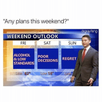 "Memes, Regret, and The Game: ""Any plans this weekend?""  drgrayfang  WEEKEND OUTLOOK  FRI  SAT  SUN  ALCOHOL POOR  & LOW  STANDARDS DECISIONS REGRET  Low 62  0 @drgrayfang always has the best memes in the game!!!"