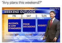 "Funny, Regret, and Alcohol: ""Any plans this weekend?""  drgrayfang  WEEKEND OUTLOOK  FRI  SAT  SUN  ALCOHOL POOR  & LOW  STANDARDS DECISIONS REGRET 😏🤷🏼‍♀️"