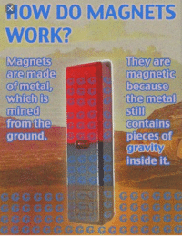 Physical Physics: AOW DO MAGNETS  WORK?  Magnets  They are  are made  magnetic  of metal,  because  which is  the metal  mined  still  from the  contains  ground.  pieces of  gravity  inside it.