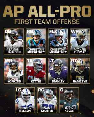 The 2019 First Team All-Pro Offense! https://t.co/DcvwOystrv: AP ALL-PRO  FIRST TEAM OFFENSE  FLX  RB  QB  WR  CHRISTIAN  MCCAFFREY  CHRISTIAN  MCCAFFREY  LAMAR  JACKSON  MICHAEL  THOMAS  RT  TE  WR  LT  79  4.91EBE  TEXANS  GEORGE  KITTLE  RYAN  RAMCZYK  DEANDRE  HOPKINS  RONNIE  STANLEY  LG  RG  QUENTON  NELSON  ŻACK  MARTIN  JASON  KELCE  6L The 2019 First Team All-Pro Offense! https://t.co/DcvwOystrv