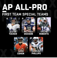 Memes, Ravens, and Pro: AP ALL-PRO  FIRST TEAM SPECIAL TEAMS  KR  RAVENS  JUSTINMICHAEL  DICKSON  ANDRE  ROBERTS  TUCKER  PR  ST  CHARSERS  TARIK  COHEN  ADRIAN  PHILLIPS Here are your 2018 First Team All-Pro Specialists! https://t.co/Pm2UF7tZXc