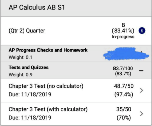 Really wanted an A this semester, big F: AP Calculus AB S1  В  (83.41%)  In-progress  (Qtr 2) Quarter  i  AP Progress Checks and Homework  Weight: 0.1  Tests and Quizzes  83.7/100  (83.7%)  Weight: 0.9  Chapter 3 Test (no calculator)  48.7/50  (97.4%)  Due: 11/18/2019  Chapter 3 Test (with calculator)  35/50  (70%  Due: 11/18/2019 Really wanted an A this semester, big F
