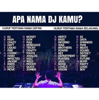 Crazy, Fire, and Future: APA NAMA DJ KAMU?  HURUF PERTAMA NAMA DEPAN:  HURUF PERTAMA NAMA BELAKANG:  N NOISEY  A DJ  A HERTZ  N 92  O DON  B HIGH  B BASS  O DATA  C CRAZY P MAX  C INFERNO  P SPINNERS  D DAFT  Q RENEGADE  D WAR  Q MAN  TE BROTHERS  R BEATS  E LIQUID  TRICKY  F FIRE  POWER  S SOUND  S CRAFTY  G. COSMIC  MASTA  T NSTINCT  G REX  U ANALOG  TH HARD  DEPARTMENT  ORBIT  I INFECTED  V VOLT  PLAYERS  V FUTURE  W BUMP  J JACKIN'  WILD  JA JAXX  K NOISE  K KNIFE  AX MOODY  X PARTY  Y QUICK  Y LOGIC  L LOCO  L LEVELS  Z ZOMBIE  M VISION  MOVE  Z BOY