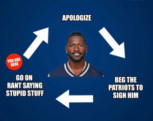 The Antonio Brown Cycle https://t.co/1L2pIKOjcs: APOLOGIZE  YOU ARE  HERE  GO ON  RANT SAYING  STUPID STUFF  BEG THE  PATRIOTS TO  SIGN HIM The Antonio Brown Cycle https://t.co/1L2pIKOjcs