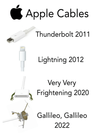 How Apple name their cables.: Apple Cables  Thunderbolt 2011  Lightning 2012  Very Very  Frightening 2020  Gallileo, Gallileo  2022 How Apple name their cables.