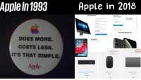 Apple, Iphone, and Tumblr: Apple in 1993  Apple in 2018  Buy iMac Pro.  Apple Pencil  (2nd Generation)  12900  $4,999.00  Your new iPhone XB  DOES MORE.  COSTS LESS.  IT'S THAT SIMPLE.  $799.00  One-time payment  099  Magic Trackpad 2  $149.00  Magic Mouse 2  Magic Keyboard with Numeric  Keypad  $149.00  $99.00 memehumor:  Suuuuuure