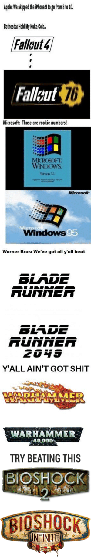 Casuals by DeathPro FOLLOW HERE 4 MORE MEMES.: Apple: We skipped the iPhone 9 to go from 8 to 10.  Bethesda: Hold My Nuka-Cola.  Fallout 4  Fallsut 76  Microsoft: Those are rookie numbers!  MICROSOFT  WINDOWS  Version 31  Microsoft  Microso  Windows95  Warner Bros: We've got all y'all beat  BLADE  RUNNER  BLADE  RUNNER  2049  Y'ALL AIN'T GOT SHIT  AADEA  VWARHAMMER  WARHAMMER  40,000  TRY BEATING THIS  BIOSHOCK  12  BIOSHOCK  INEINITE Casuals by DeathPro FOLLOW HERE 4 MORE MEMES.