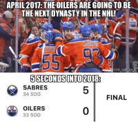 Reason 528491 why you should never hop on the hype train of a franchise in the hands of Peter Chiarelli: APRIL 2017:THE OILERS ARE GOING TO BE  THE NEXTDYNASTYIN THE NHL!  TES  nhl ref logic  5SECONDSINTO 2018  SABRES  34 SOG  5  FINAL  OILERS  33 SOG  0 Reason 528491 why you should never hop on the hype train of a franchise in the hands of Peter Chiarelli