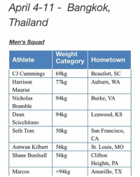 Memes, Auburn, and San Francisco: April 4-11 Bangkok,  Thailand  Men's Squad  Weight  Category  Hometown  Athlete  Beaufort, SC  CJ Cummings  69kg  77kg  Harrison  Auburn, WA  Maurus  94kg  Burke, VA  Nicholas  Bramble  Leawood, KS  94kg  Dean  Scicchitano  50kg  Seth Tom  San Francisco,  CA  Antwan Kilbert 56kg St. Louis, MO  Shane Burdsall 56kg  Clifton  Heights, PA  +94kg  Amarillo, TX  Marcos Ayyy part 2!