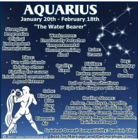 "Friends, Marriage, and Progressive: AQUARIUS  January 20th February 18th.  ""The Water Bearer""  Strengths  Progressive  Weaknesses  Original  Emotionally Detaches  Independent  Temperament  Humanitarian  uncompromising Ruler  Uranus  Aloof  Likes  Day  Dislikes  Saturday  Limitations  Fun with friends  Quality  Helping others  Fixed  for causes  Fighting Broken promises  Sunday  Intellectual Conversation  Being lonely  A good listener  Dull or boring situations  People who disagree with them  Color:  Blue-green  Healing Stones  Blue  Amber, Amethyst Angelite  Aquamarine, Blue  Obsidian, Boji  Grey  Black  Stone, Cryolite, Garnet, Hematite,  Elementa Lithium Quartz Magnetite, Merlinite,  Rainforest Jasper  Air  Greatest Overall Compatibility Gemini Libra  O 2017 www.thezenshop.ca Best for Marriage and Partnerships: Leo"