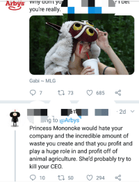 Profitting Off Of: Arbys ny don yo  you're really  Gabi ~MLG  2d  ng to WArbys  Princess Mononoke would hate your  company and the incredible amount of  waste you create and that you profit and  play a huge role in and profit off of  animal agriculture. Shed probably try to  kill your CEO  10 t 50 294