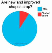 Yes: Are new and improved  shapes crap?  Yes  Yes but  in red Yes