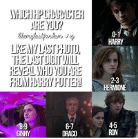 Gryffindor, Hermione, and Memes: ARE YOU?  0-1  HARRY  LKEMYLASTPHUTO  THELASTDIGITWILL  REVEAL WHO YOUARE  FROMHARRYPUTTER!  2-3  HERMIONE  8-9  GINNY  6-7  DRACO  4-5  RON Like my recent post and see the last digit to find out which HP character you are! (^.^) Comment down below! ✨👇 harrypotter thechosenone theboywholived hermionegranger ronweasley gryffindor bestfriends thegoldentrio dracomalfoy theboywhohadnochoice slytherin hogwarts ministryofmagic jkrowling harrypotterfilm harrypottercasts potterheads potterheadforlife harrypotterfact harrypotterfacts hpfact hpfacts thehpfacts danielradcliffe emmawatson rupertgrint tomfelton