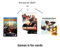 team fortress: Are you an idiot?  Yes  OVERWATCH  TEAM FORTRESS 2  Games is for nerds