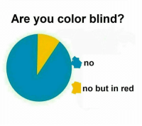 Blindes: Are you color blind?  no  no but in red