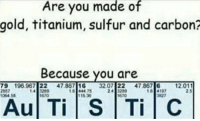 Gold, Titanium, and Carbon: Are you made of  gold, titanium, sulfur and carbon?  Because you are  79 196.967 22 47867 1632.07 22 47.867 612.011  2857  064 58  25  16 444 75  15 36  289  1670  1670  827 <p>Scientific  burn</p>