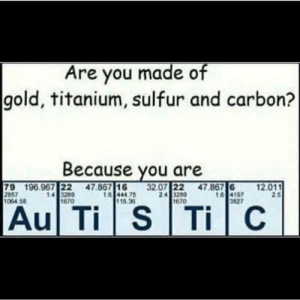 Gold, Titanium, and Carbon: Are you made of  gold, titanium, sulfur and carbon?  Because you are  79 196.967 22 47.867 1632.07 22 47.867 61  857  1064 58  14 3289  670  16 444 75  115.36  197  827  12.011  2 5  670  Au Ti S TiC