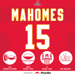 ARE YOU NOT ENTERTAINED?! 🚀 @PatrickMahomes #HaveADay #ChiefsKingdom  (by @pizzahut) https://t.co/CQ8zL5Tc8u: ARE YOU NOT ENTERTAINED?! 🚀 @PatrickMahomes #HaveADay #ChiefsKingdom  (by @pizzahut) https://t.co/CQ8zL5Tc8u